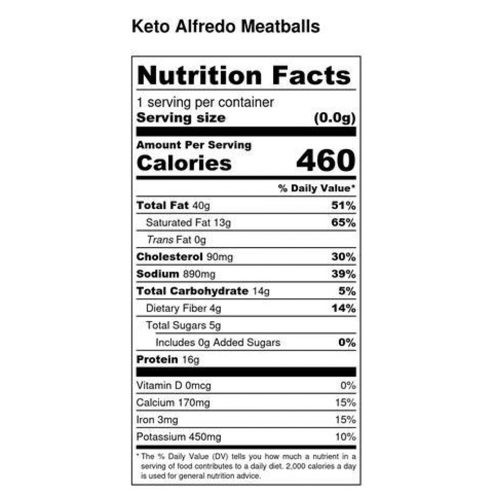 Alfredo Meatballs - Keto